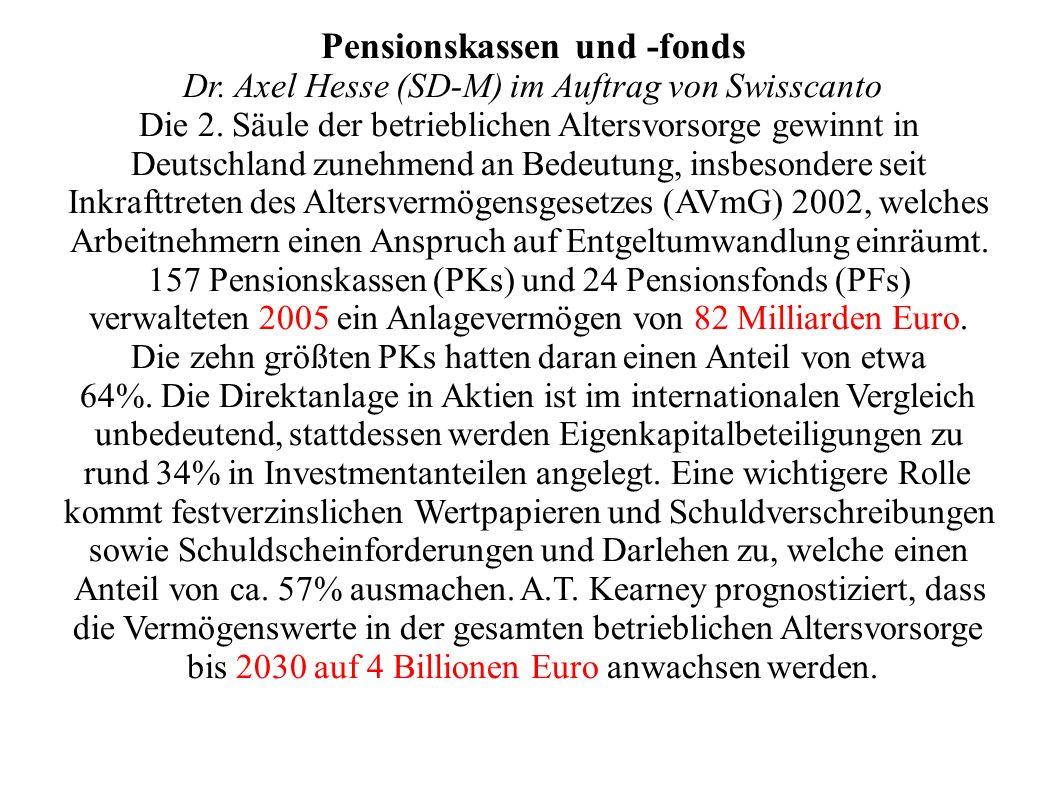 Pensionskassen und -fonds