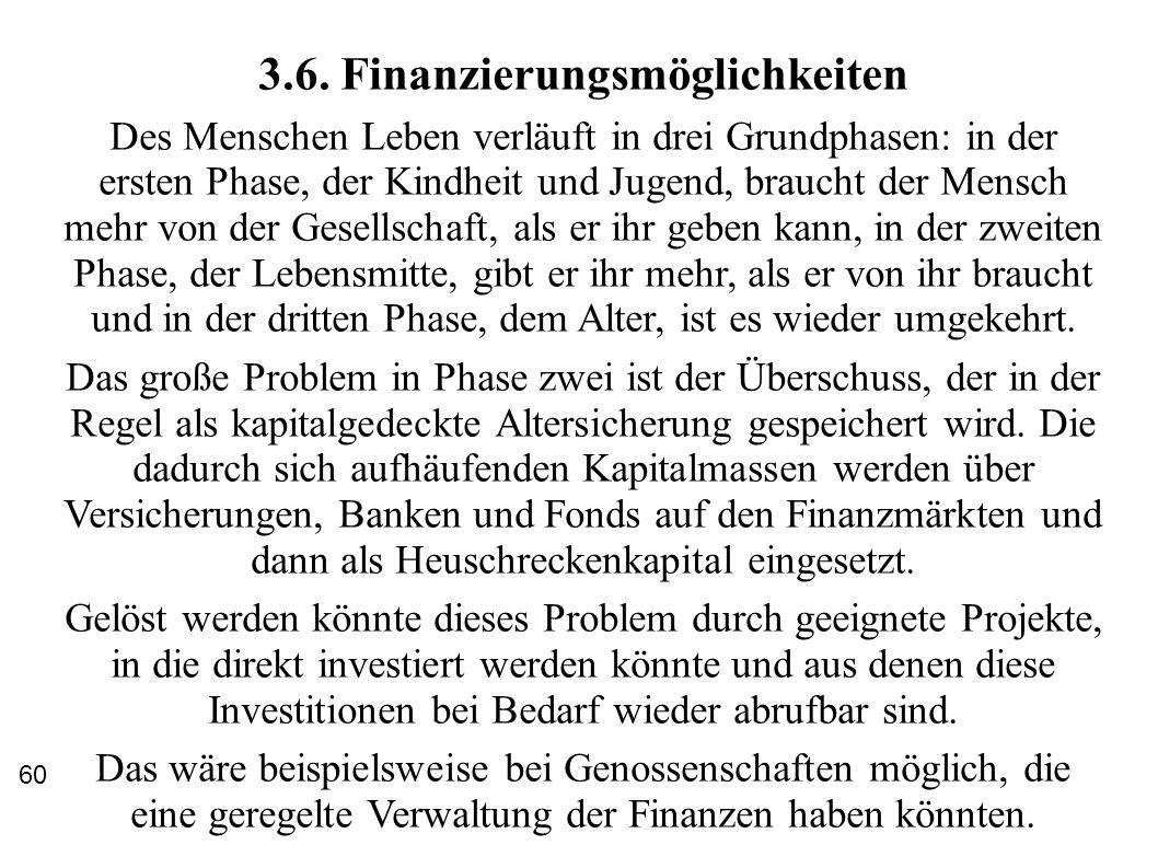 3.6. Finanzierungsmöglichkeiten