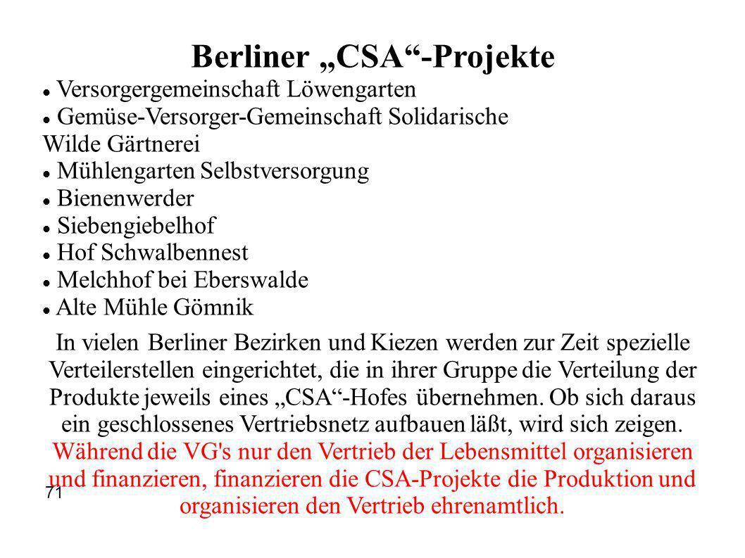 """Berliner """"CSA -Projekte"""