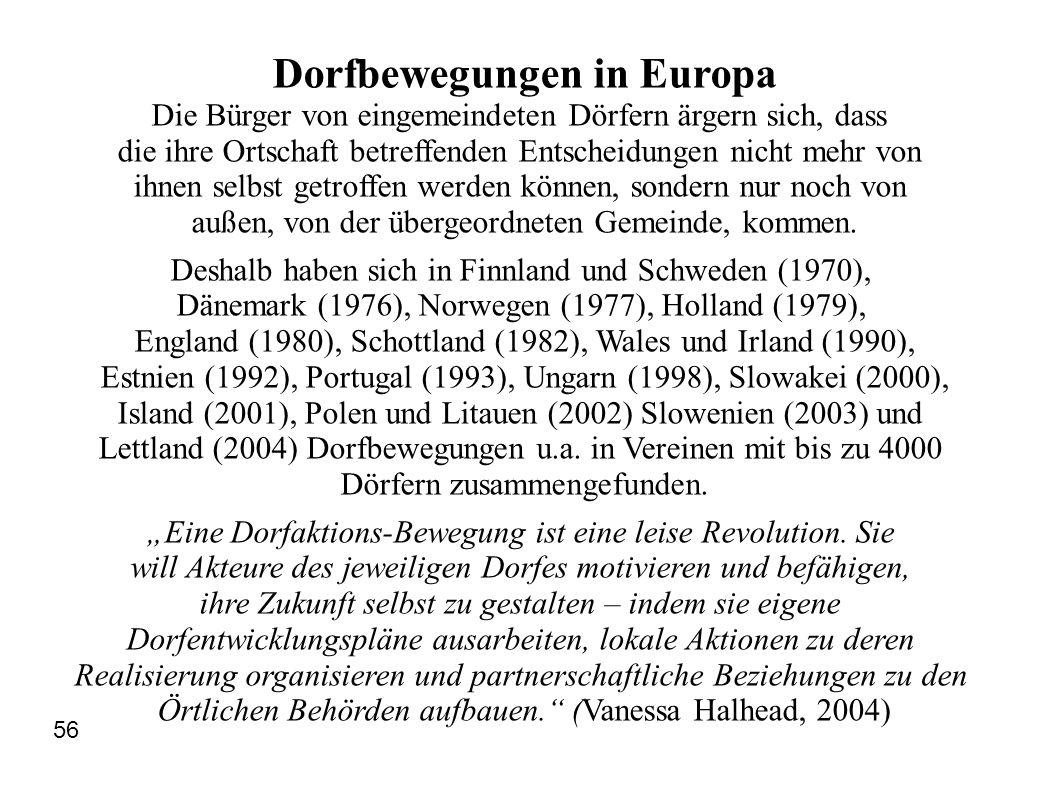 Dorfbewegungen in Europa