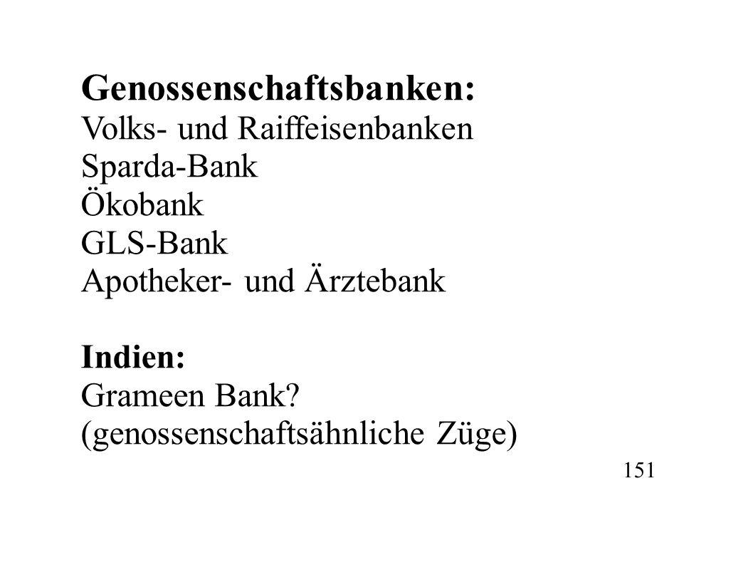 Genossenschaftsbanken:
