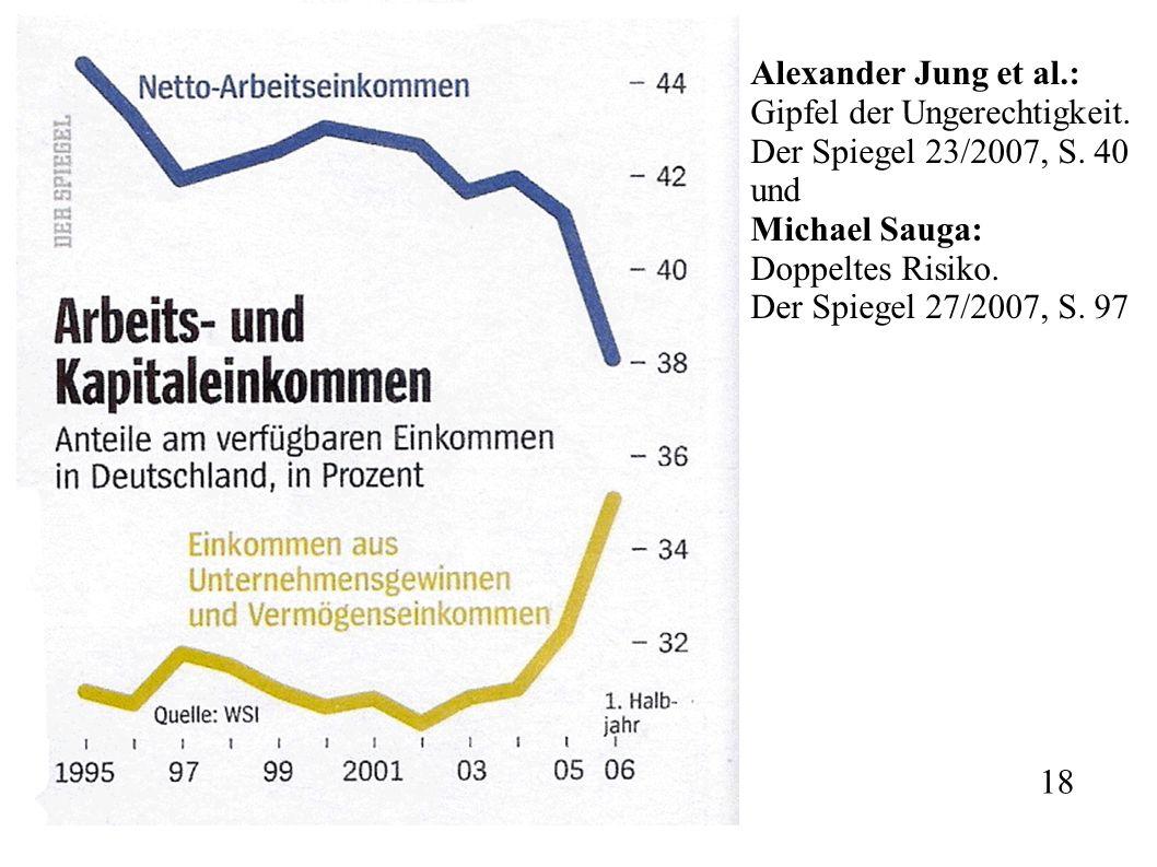 Gipfel der Ungerechtigkeit. Der Spiegel 23/2007, S. 40 und