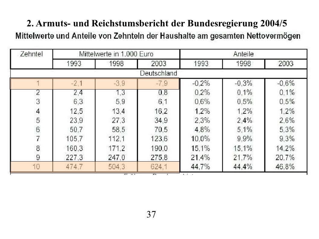 2. Armuts- und Reichstumsbericht der Bundesregierung 2004/5