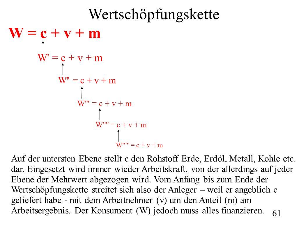 Wertschöpfungskette W = c + v + m W = c + v + m W = c + v + m