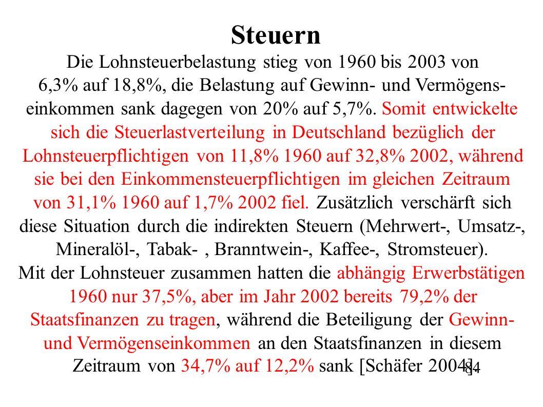 Steuern Die Lohnsteuerbelastung stieg von 1960 bis 2003 von