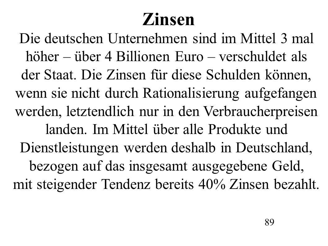 Zinsen Die deutschen Unternehmen sind im Mittel 3 mal