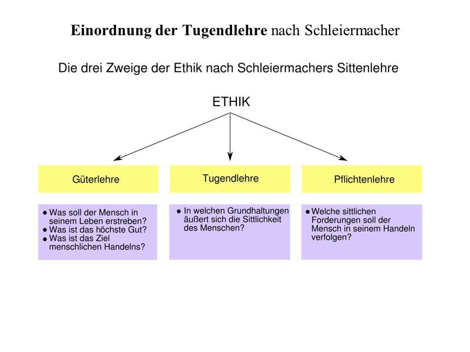 Einordnung der Tugendlehre nach Schleiermacher