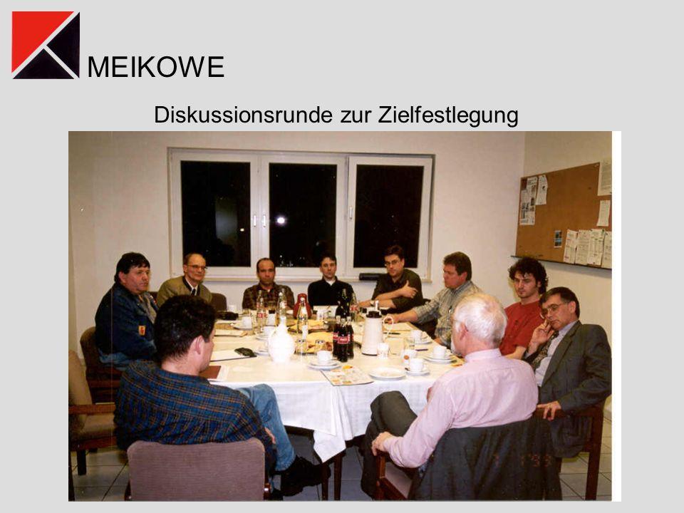 Diskussionsrunde zur Zielfestlegung