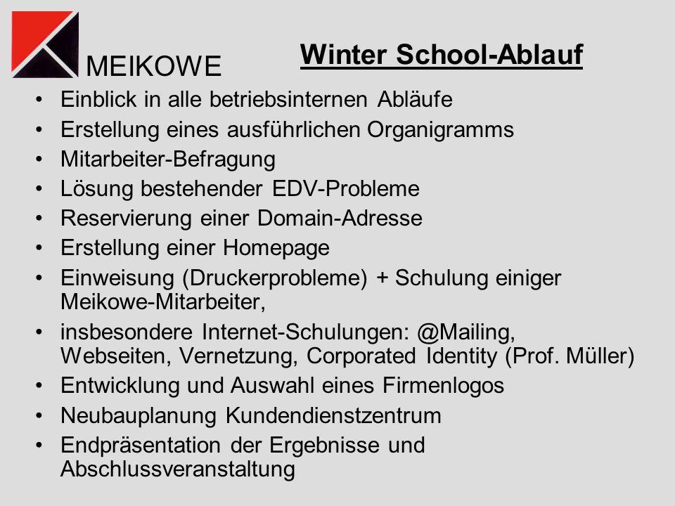 Winter School-Ablauf Einblick in alle betriebsinternen Abläufe