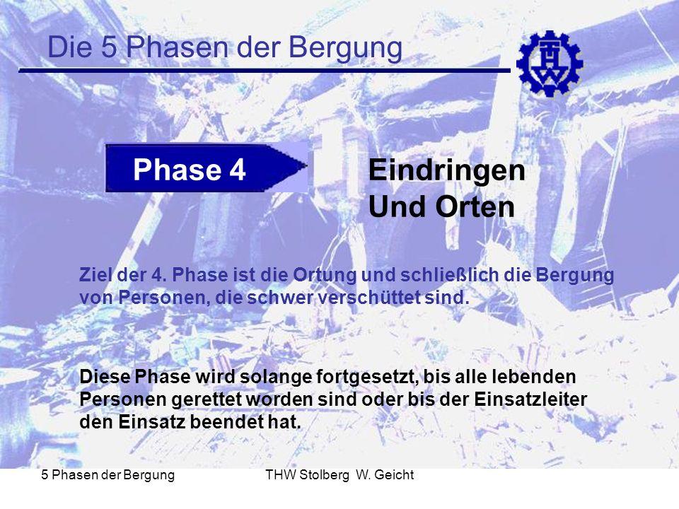 Die 5 Phasen der Bergung Phase 4 Eindringen Und Orten