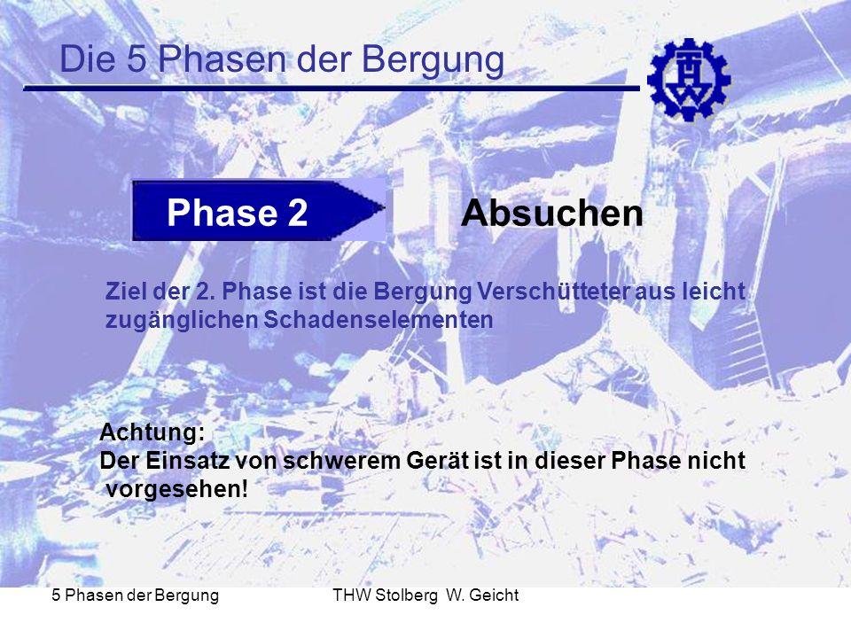 Die 5 Phasen der Bergung Phase 2 Absuchen