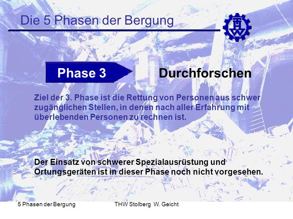 Die 5 Phasen der Bergung Phase 3 Durchforschen