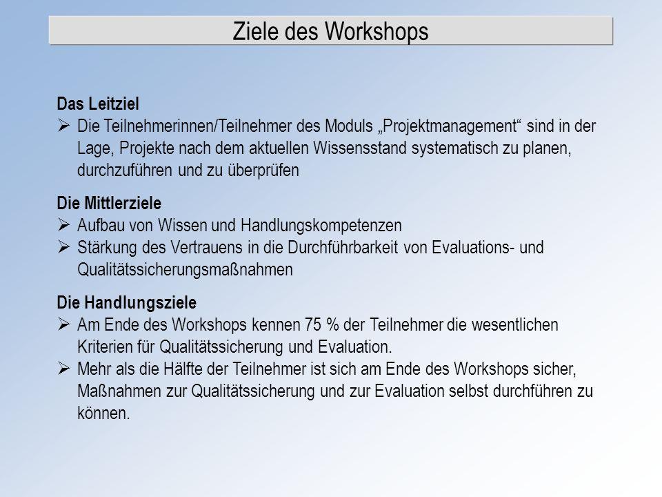 Ziele des Workshops Das Leitziel