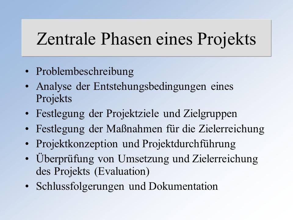Zentrale Phasen eines Projekts