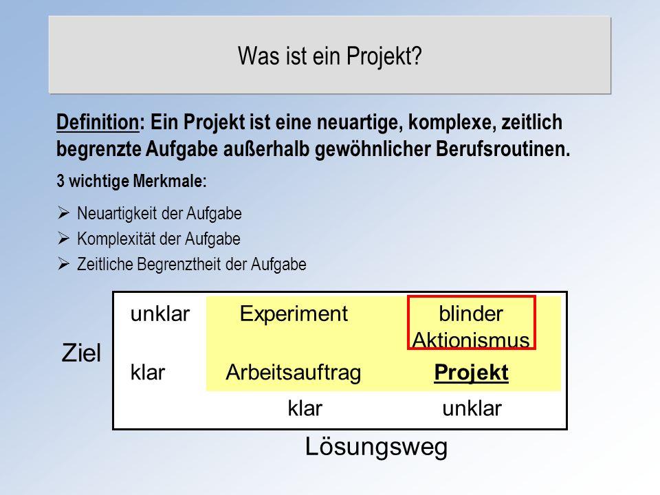Was ist ein Projekt Ziel Lösungsweg