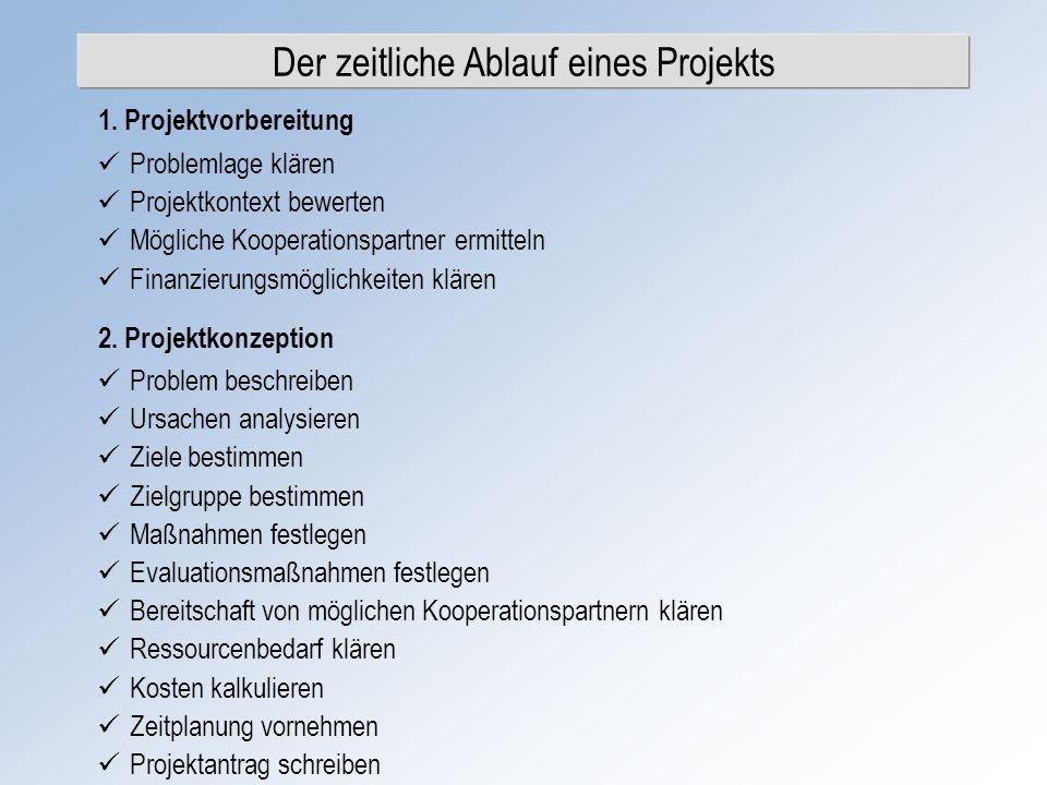 Der zeitliche Ablauf eines Projekts
