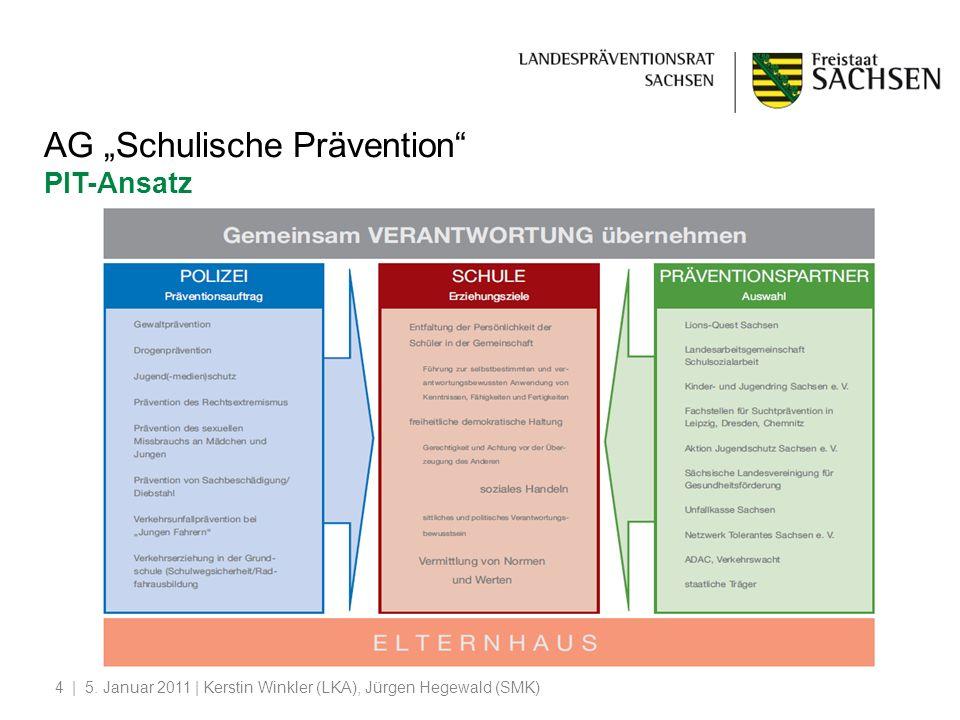 """AG """"Schulische Prävention PIT-Ansatz"""