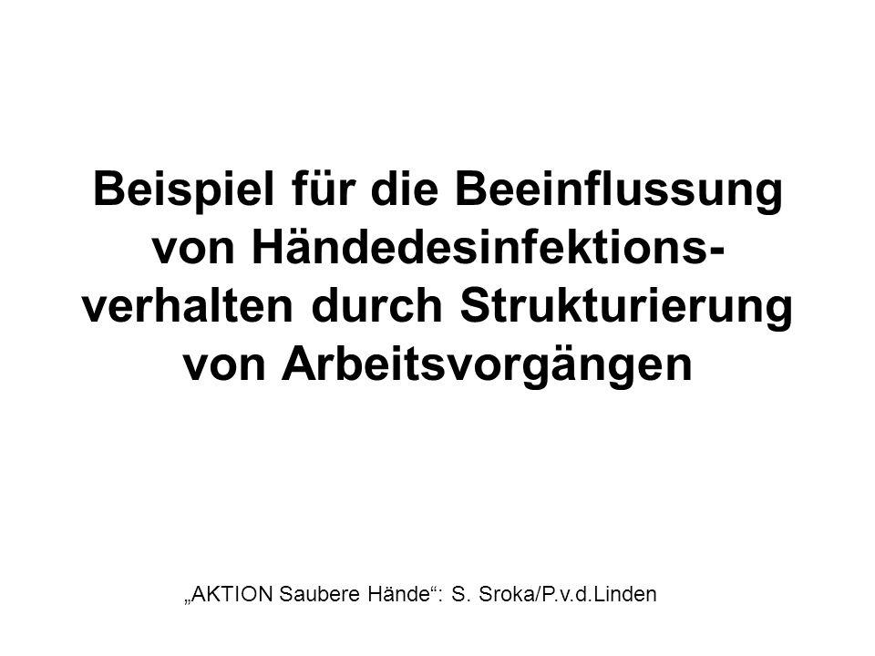 Beispiel für die Beeinflussung von Händedesinfektions-verhalten durch Strukturierung von Arbeitsvorgängen