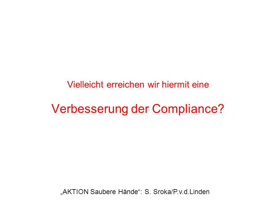 Verbesserung der Compliance