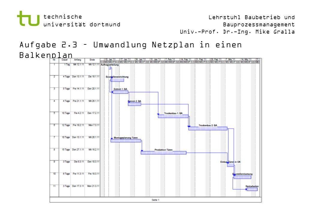 Aufgabe 2.3 – Umwandlung Netzplan in einen Balkenplan