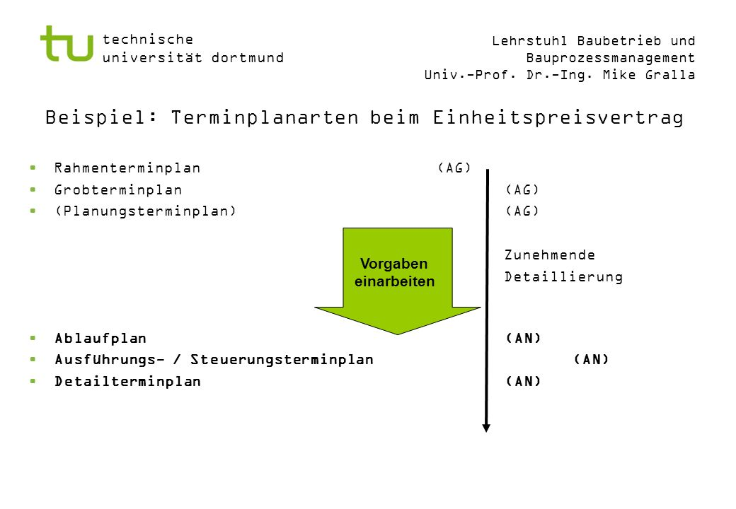 Beispiel: Terminplanarten beim Einheitspreisvertrag