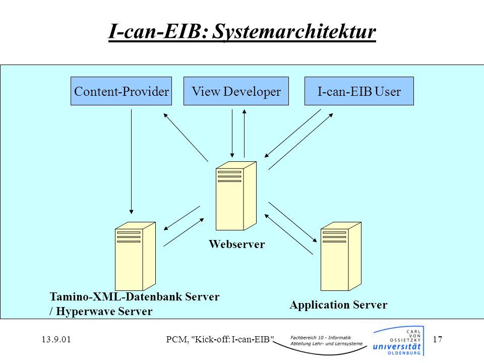 I-can-EIB: Systemarchitektur