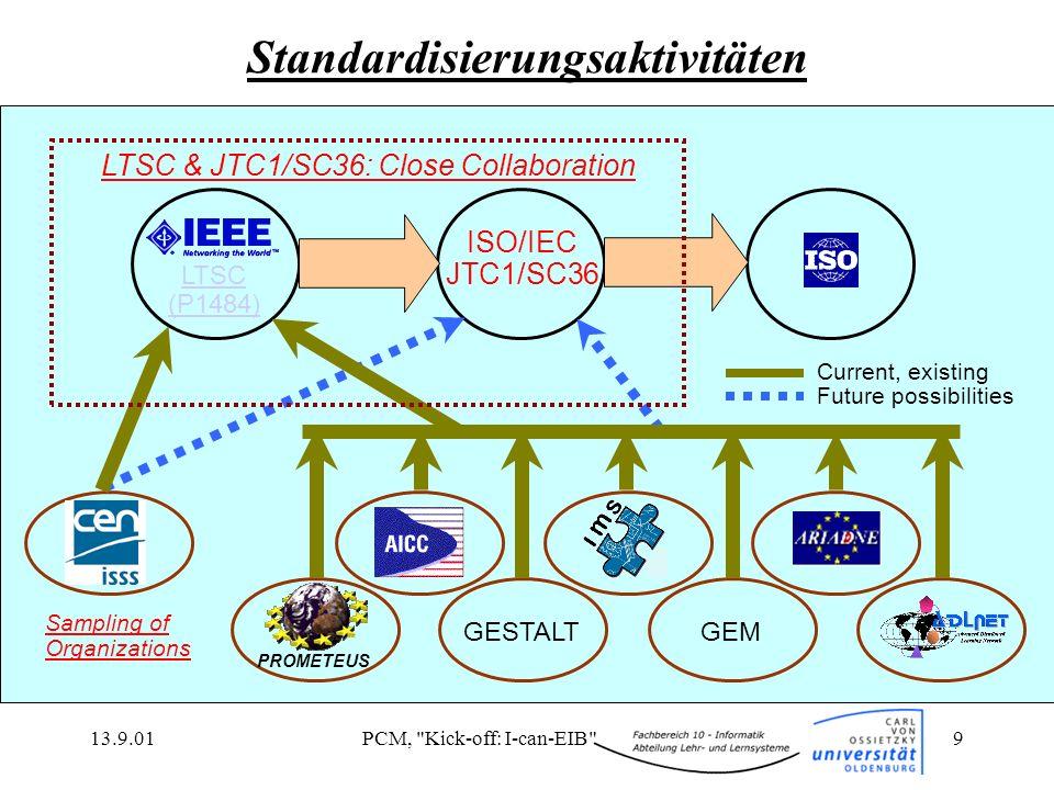 Standardisierungsaktivitäten