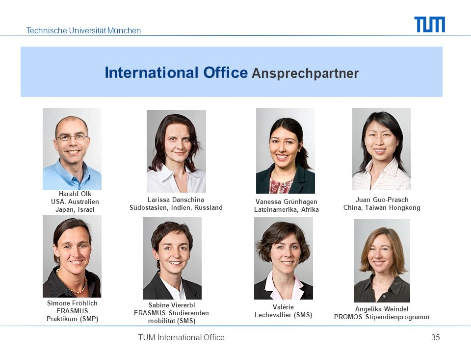International Office Ansprechpartner