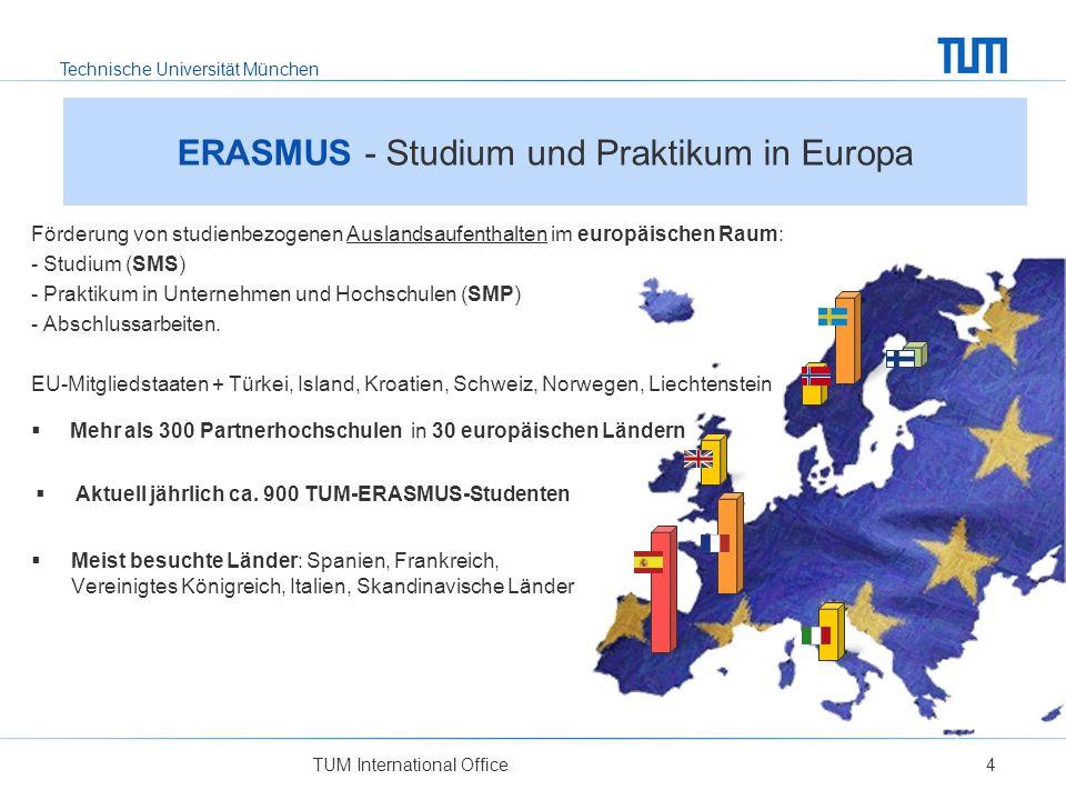 ERASMUS - Studium und Praktikum in Europa