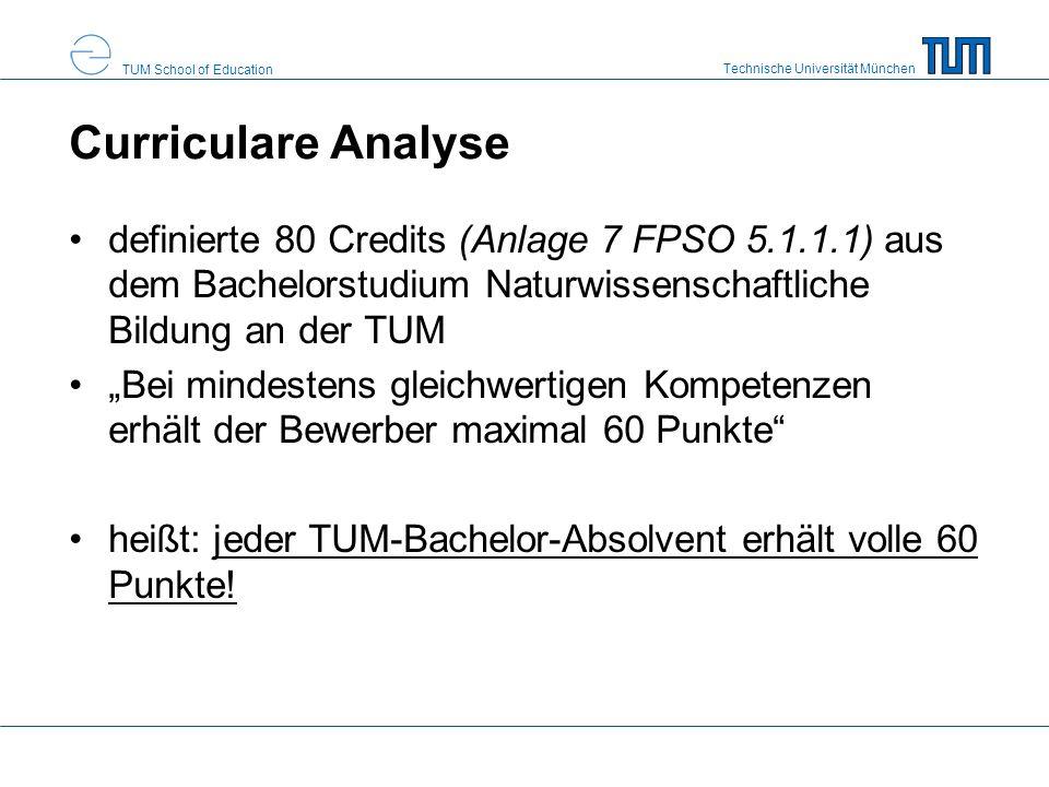 Curriculare Analyse definierte 80 Credits (Anlage 7 FPSO 5.1.1.1) aus dem Bachelorstudium Naturwissenschaftliche Bildung an der TUM.