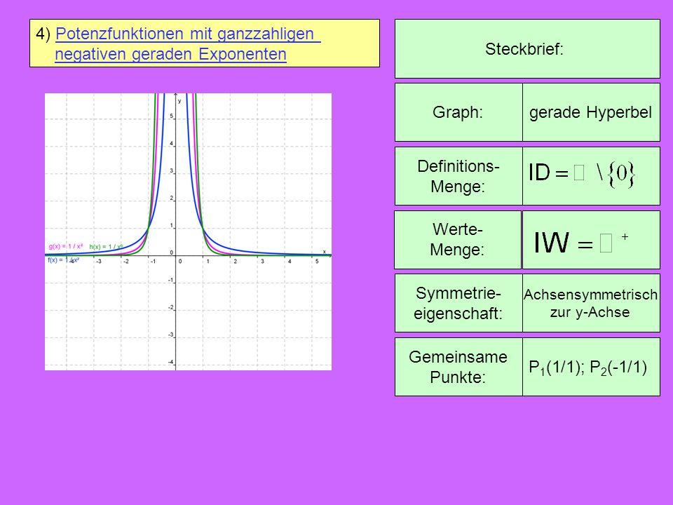 4) Potenzfunktionen mit ganzzahligen negativen geraden Exponenten