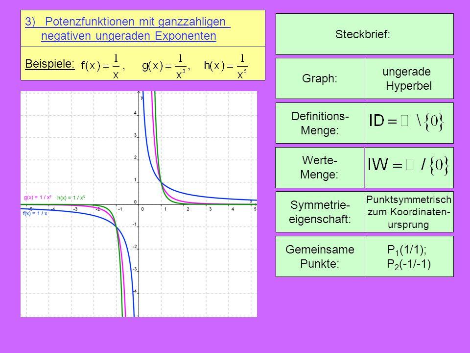 3) Potenzfunktionen mit ganzzahligen negativen ungeraden Exponenten