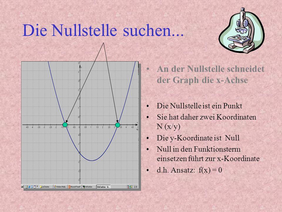 Die Nullstelle suchen... An der Nullstelle schneidet der Graph die x-Achse. Die Nullstelle ist ein Punkt.