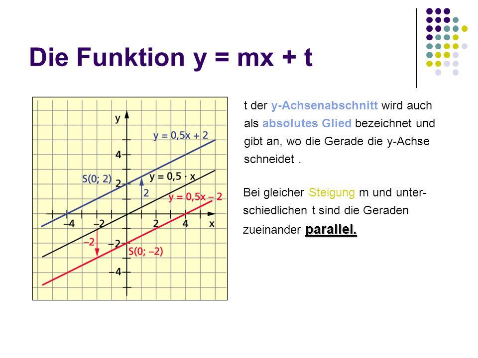 Die Funktion y = mx + t t der y-Achsenabschnitt wird auch