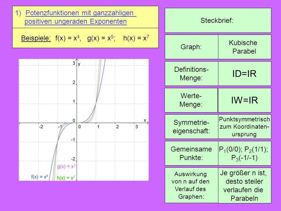 Beispiele: f(x) = x³, g(x) = x5; h(x) = x7