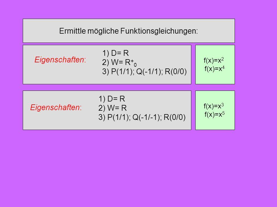 Ermittle mögliche Funktionsgleichungen: