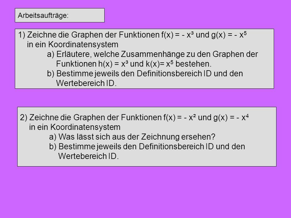 1) Zeichne die Graphen der Funktionen f(x) = - x³ und g(x) = - x5