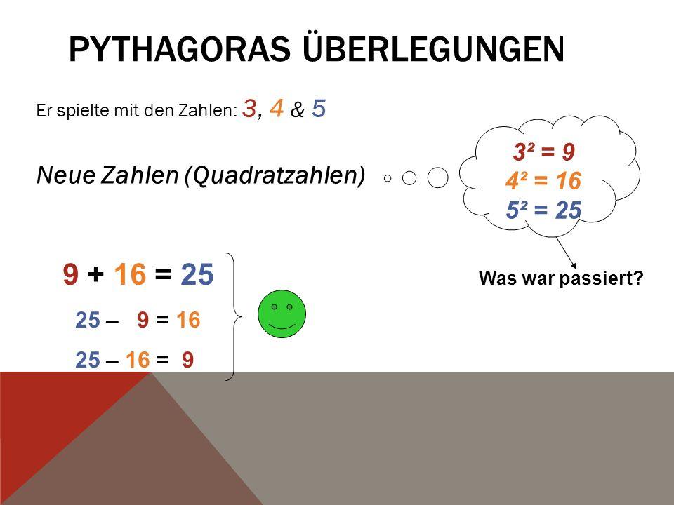 Pythagoras Überlegungen