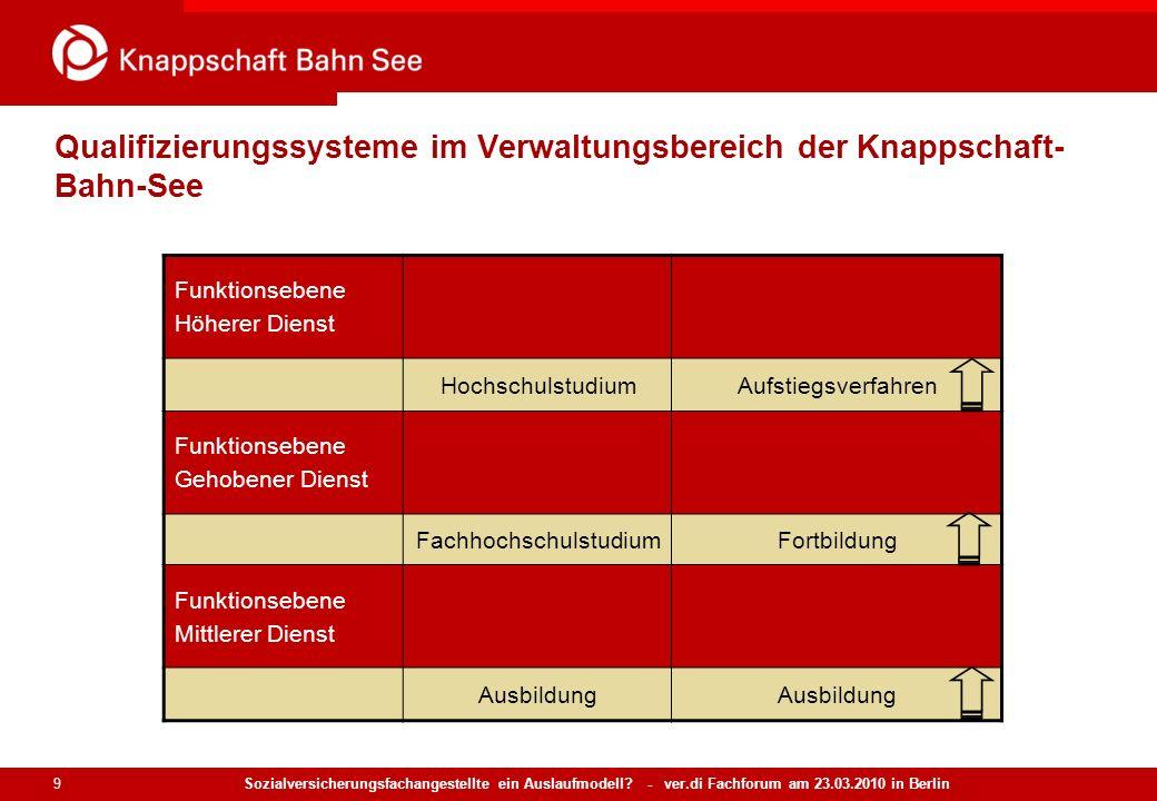 Qualifizierungssysteme im Verwaltungsbereich der Knappschaft-Bahn-See