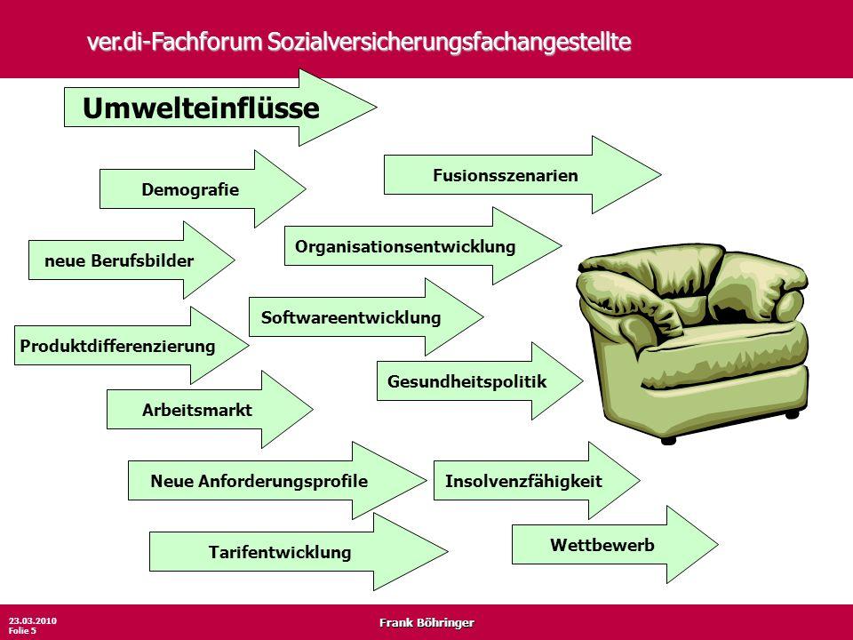 Umwelteinflüsse ver.di-Fachforum Sozialversicherungsfachangestellte
