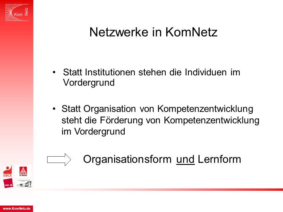 Netzwerke in KomNetz Organisationsform und Lernform