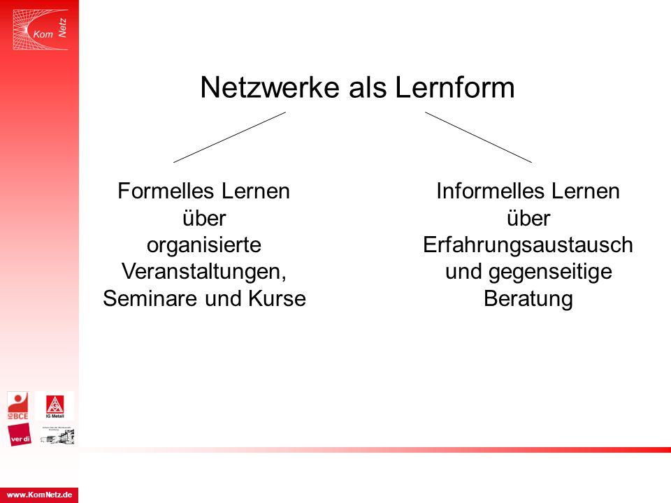 Netzwerke als Lernform