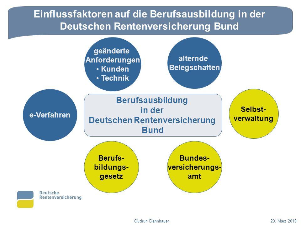 Einflussfaktoren auf die Berufsausbildung in der