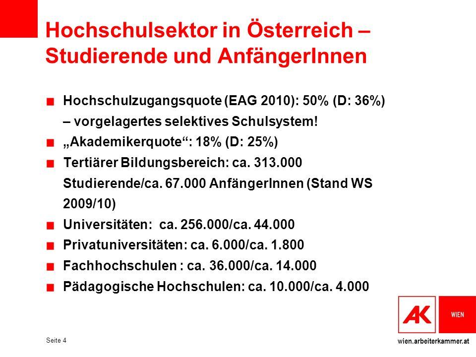 Hochschulsektor in Österreich – Studierende und AnfängerInnen