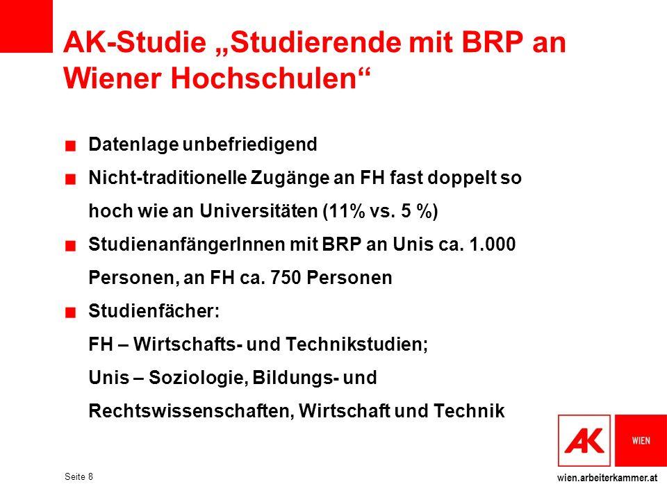 """AK-Studie """"Studierende mit BRP an Wiener Hochschulen"""