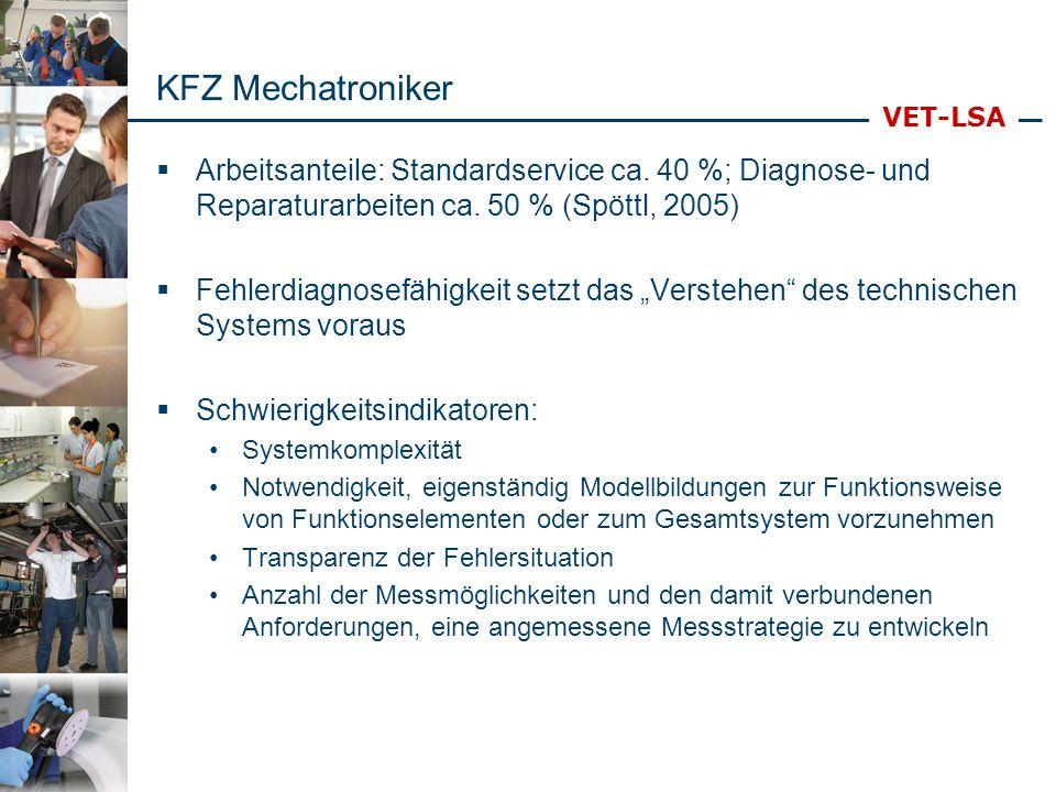 KFZ Mechatroniker Arbeitsanteile: Standardservice ca. 40 %; Diagnose- und Reparaturarbeiten ca. 50 % (Spöttl, 2005)