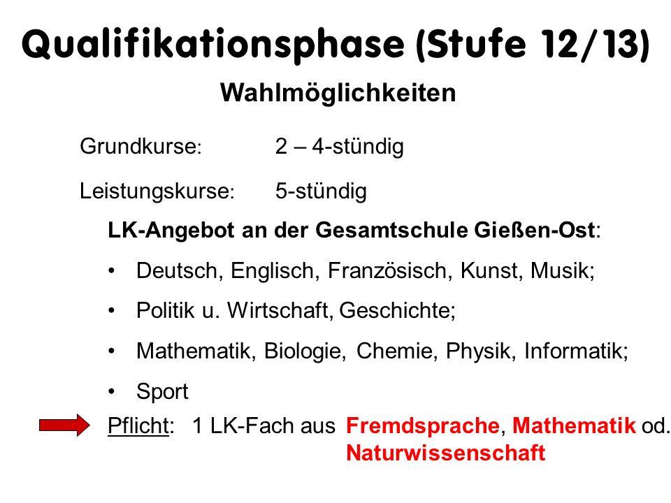 Qualifikationsphase (Stufe 12/13)