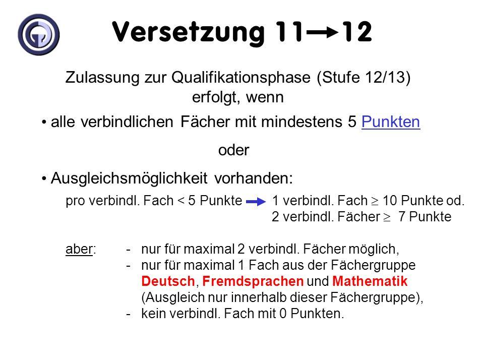 Zulassung zur Qualifikationsphase (Stufe 12/13) erfolgt, wenn