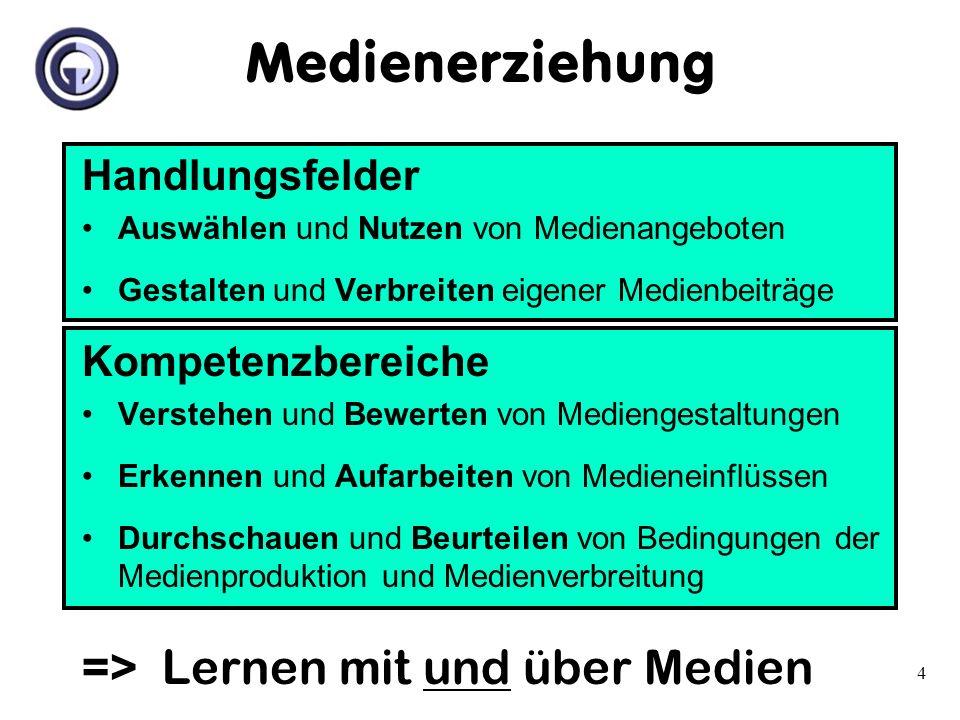 Medienerziehung => Lernen mit und über Medien Handlungsfelder