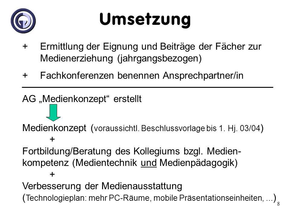 Umsetzung + Ermittlung der Eignung und Beiträge der Fächer zur Medienerziehung (jahrgangsbezogen)
